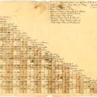 Travel Chart c. 1760